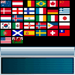 Flags representing the country the ranking was obtained in