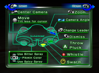 Pikmin 2 Unused Controls Screen.png