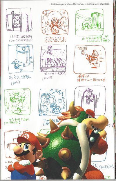 Prerelease Super Mario 64 Nintendo 64 The Cutting Room Floor