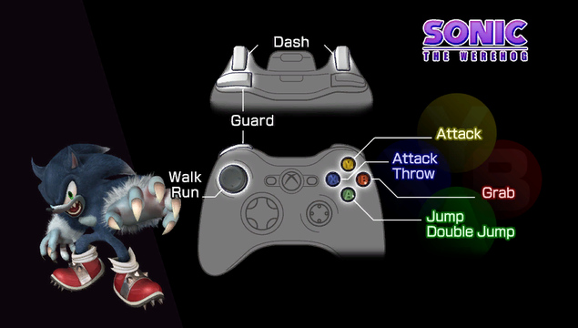 Sonic Unleashed Xbox 360 The Cutting Room Floor