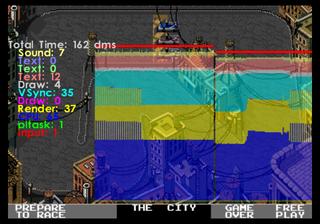 Midway Arcade Treasures 3 - The Cutting Room Floor